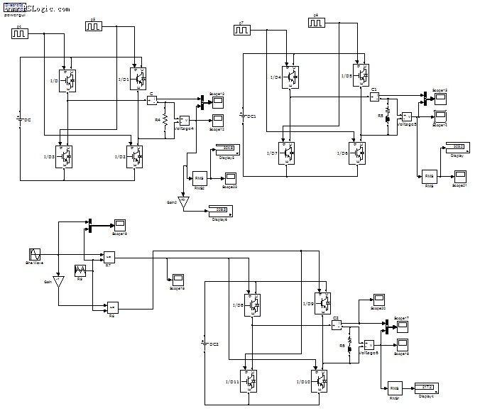 simulink——全桥电路逆变器仿真